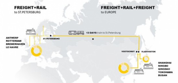 MSC to Offer Asia – Europe Intermodal Rail Connection